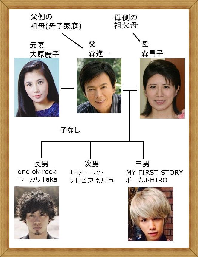 one ok rock takaの家族構成&家系図!愛情深さは両親