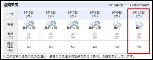 ワンオク渚園ライブ9月10・11日(静岡)の天気予報!雨の心配は?最新天気